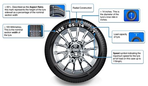 flat-tyre-marking